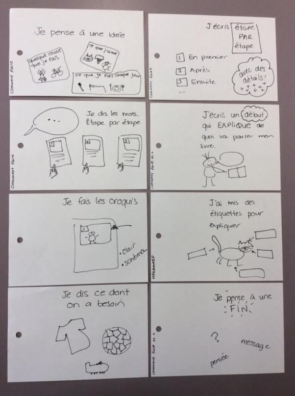 cartes stratégies